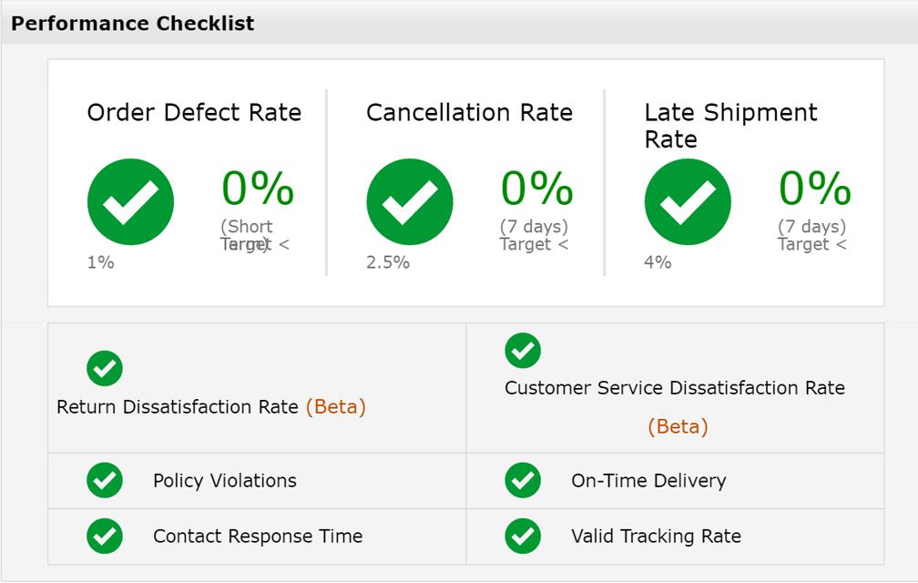 amazon suspemsion customer metrics