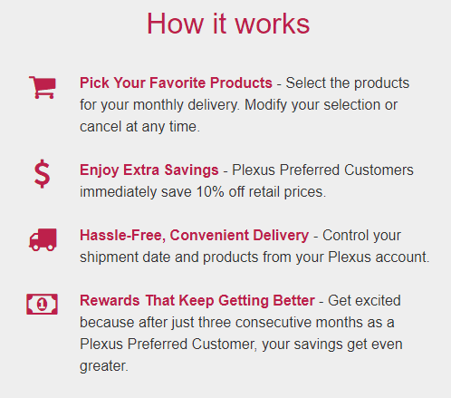what is a plexus preferred customer
