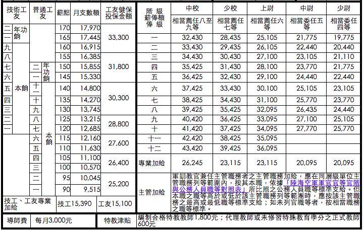 cap 2015-04-22 上午11.13.39