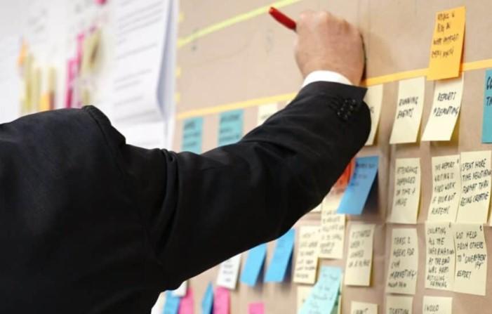 creative leadership using visual board