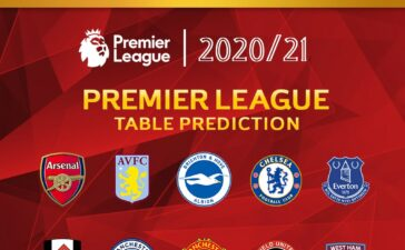 2020/21 Premier League table prediction