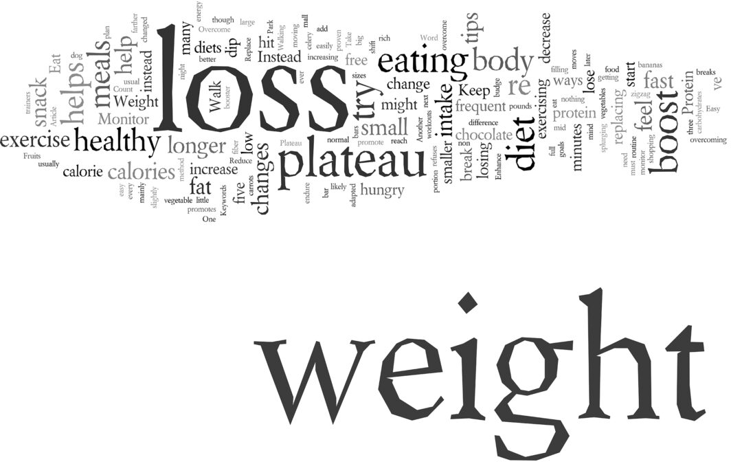 Weight Plateau: The why, what and how.