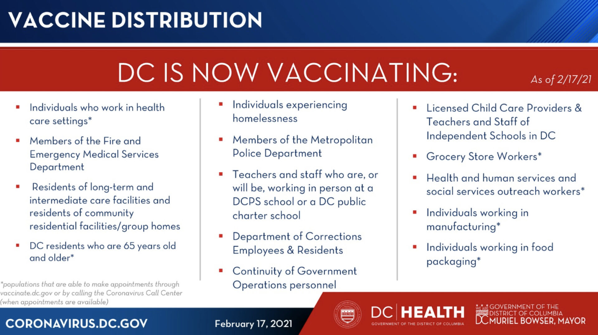 Vaccine Distribution