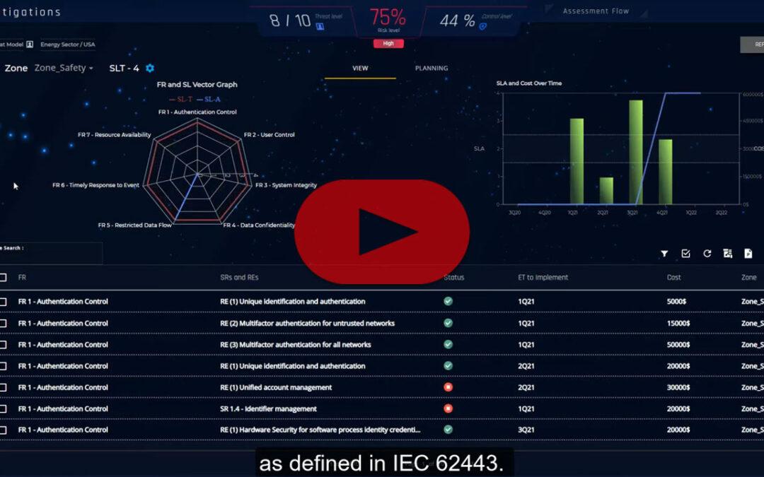 Overview: CIARA IEC 62443-Compliant Automated OT-Risk Assessment & Management Platform