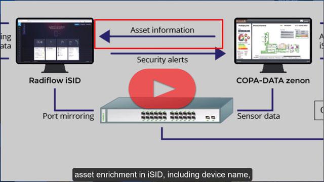 Joint Solution: Radiflow iSID and Copa-Data's Zenon SCADA HMI