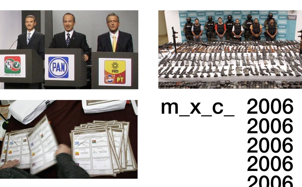 Donde empieza la noche México 2006