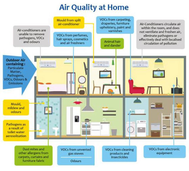 All About Air HVAC, LLC