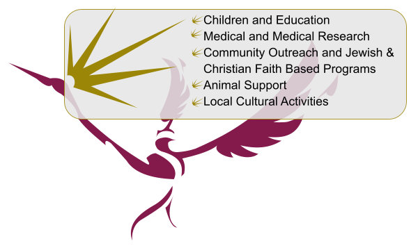 Nartel Foundation 5 areas support 2018