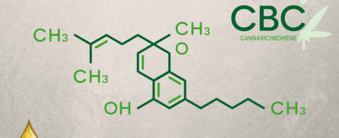 Cannabinoids like CBC