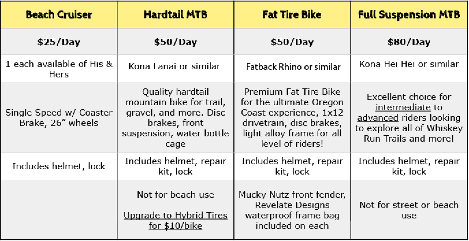 Price Menu-Bikes