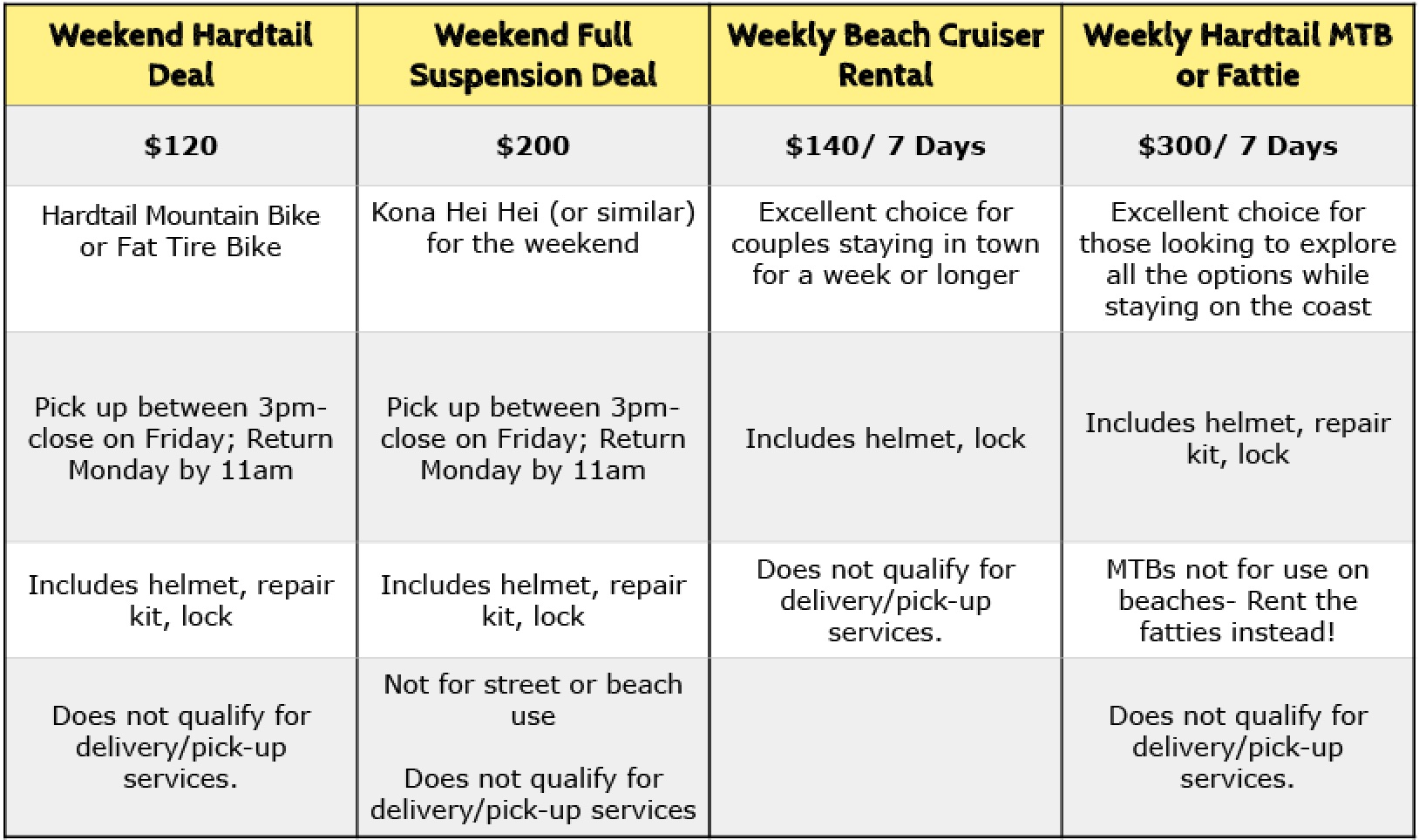 Price Menu-Weekly