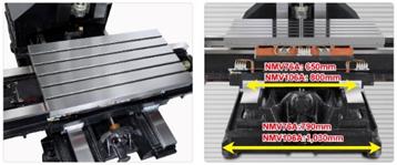 NMV series box ways