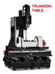 Trunnion table
