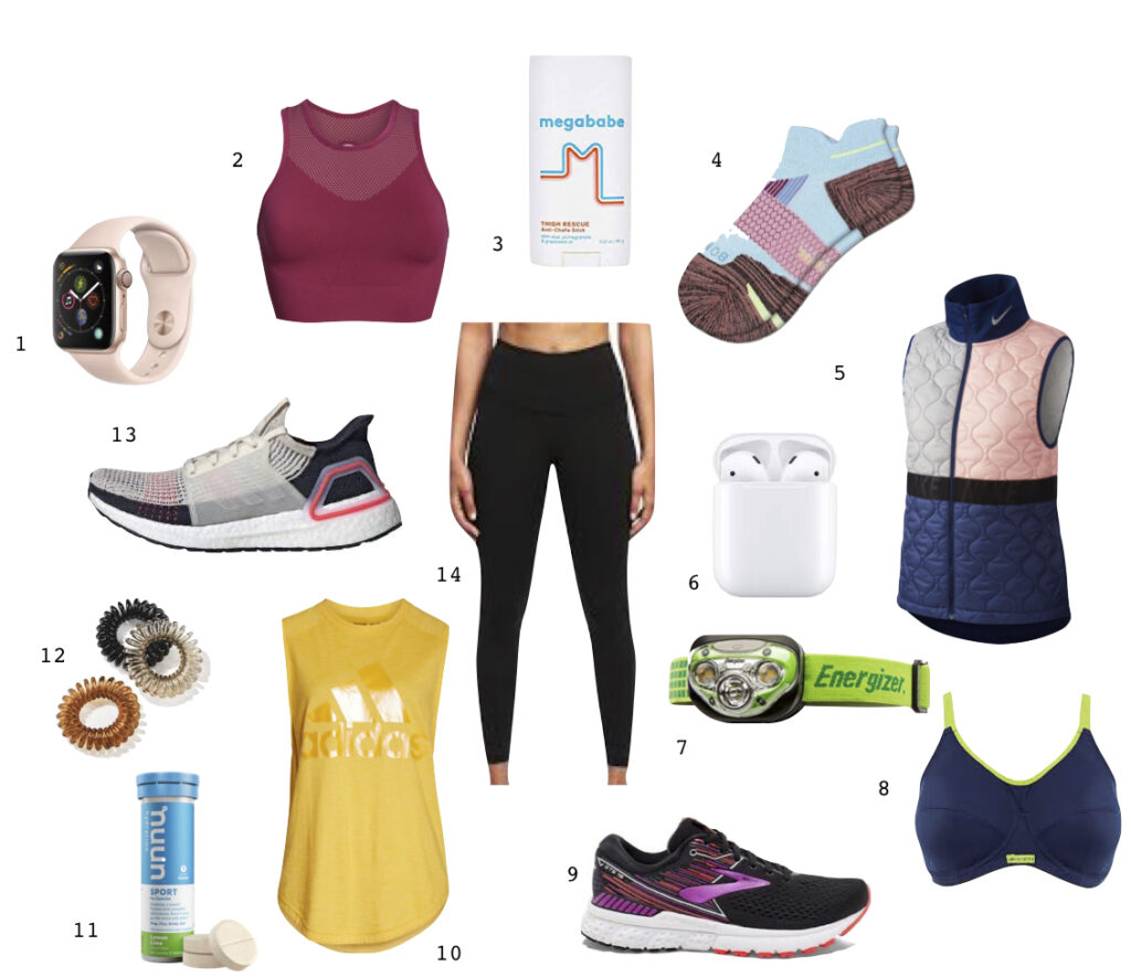BEST WORKOUT GEAR: WHAT I'M LOVING NOW