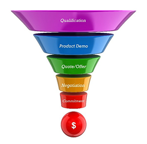 The CRM Sales Funnel is not just for the Sales Team