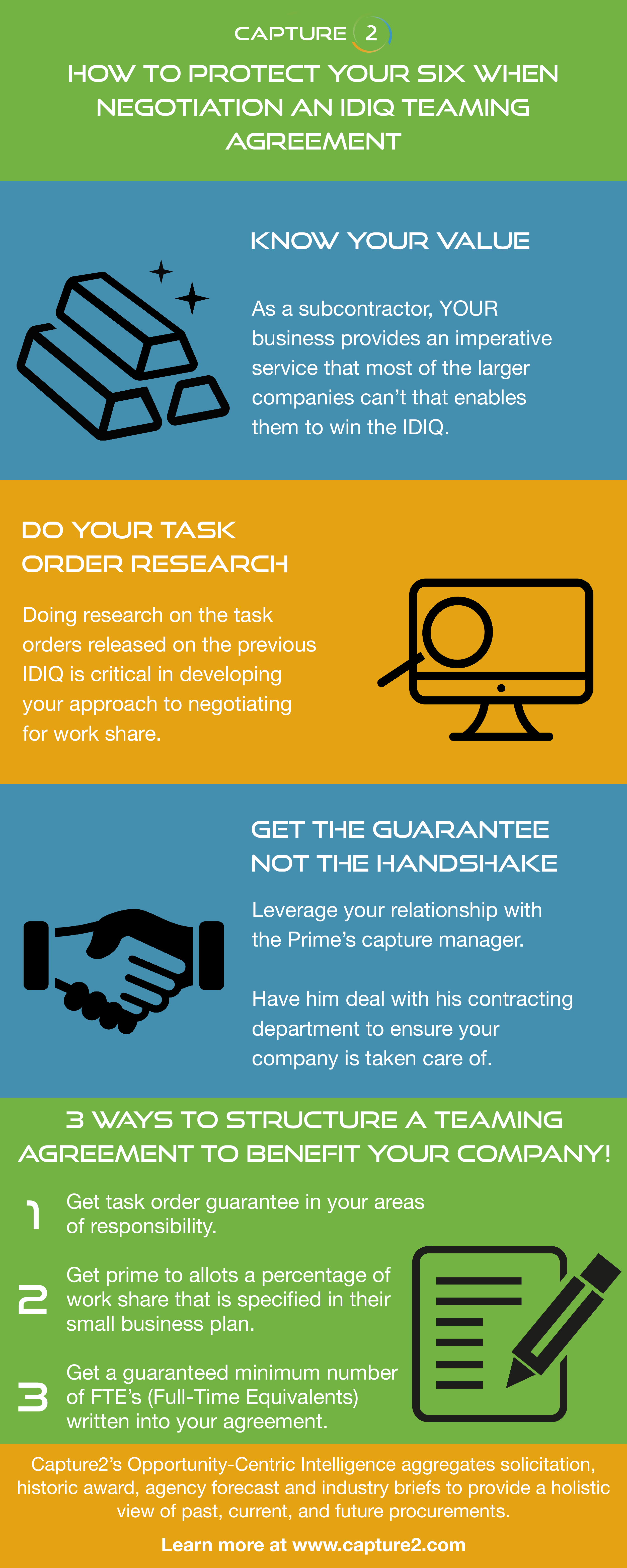 4 ways to achieve a better IDIQ Teaming Agreement