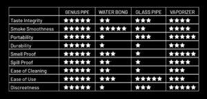 5-Star Genius Experience