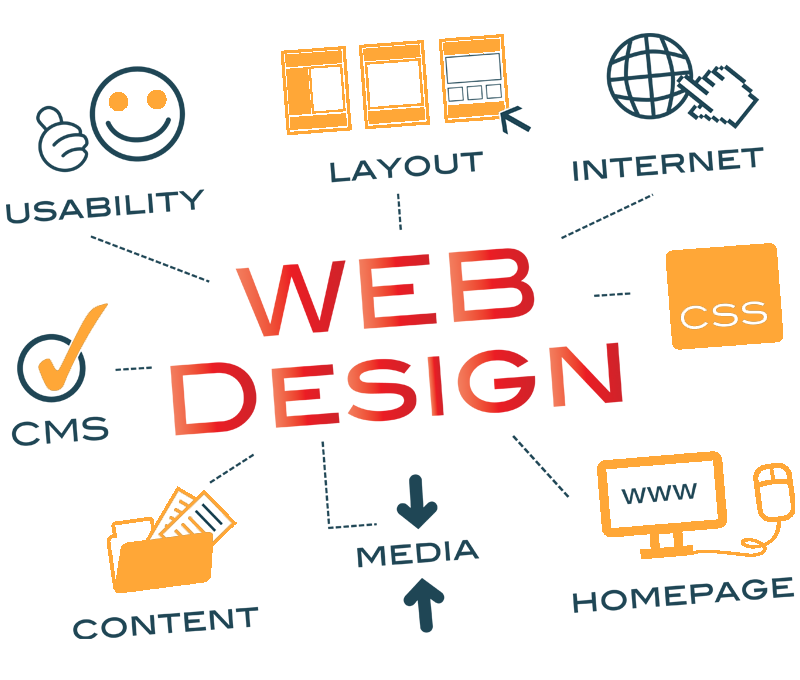 Web Design Service Image