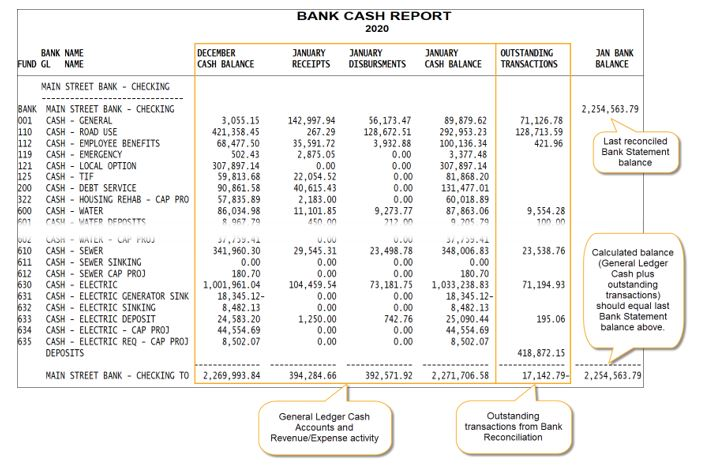 Bank cash report in SimpleCity software by gWorks