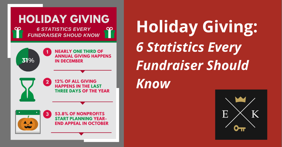 6 Holiday Giving Stats Blog