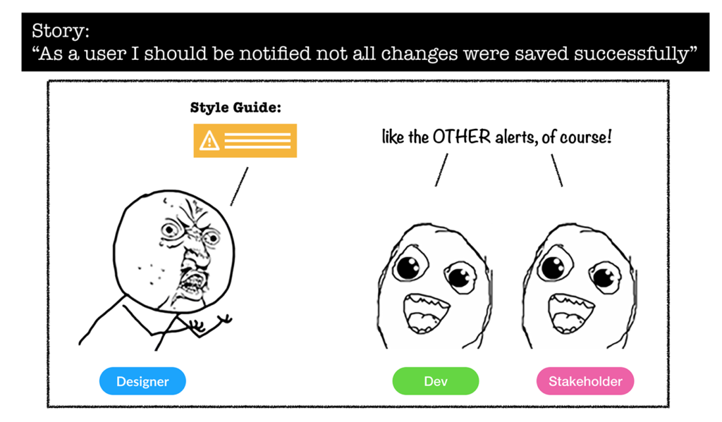 a designer referencing a style guide document to clarify the alert component that should be used