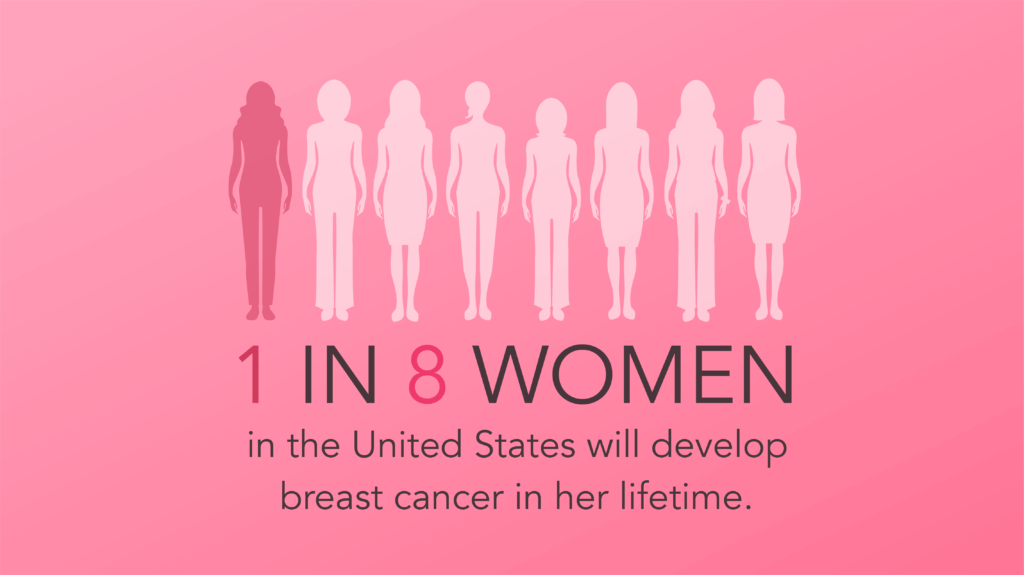What You Can Do to Discover Breast Cancer Early