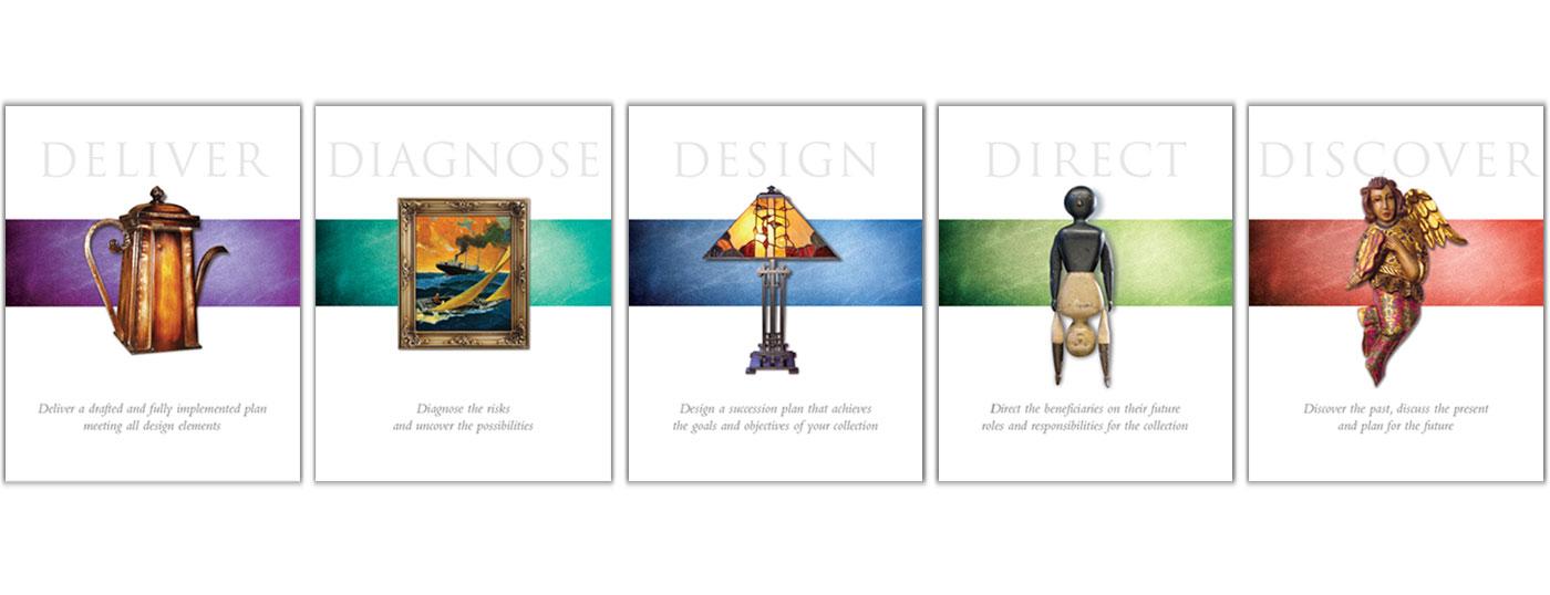 InKnowVision Brochure Series