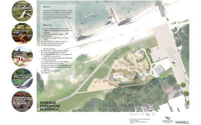 Delivering Rosebud Foreshore Playground for Mornington Peninsula Council