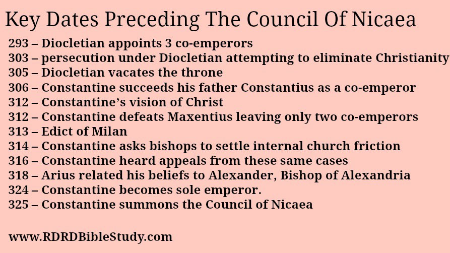 RDRD Bible Study Key Dates Leading Up To Council of Nicaea