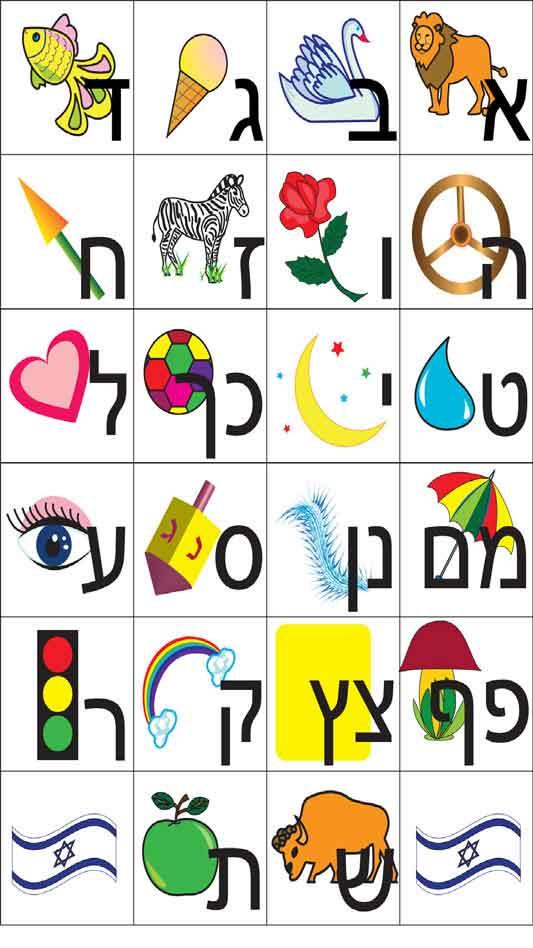 RDRD Bible Study Hebrew Alphabet And Mnemonics