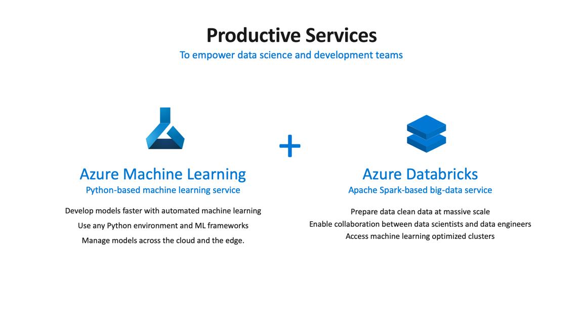 machine-learning-and-databricks-1