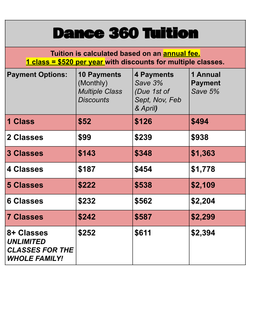 Tuition Chart 2021