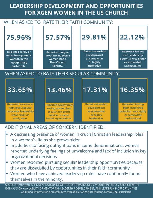 XGen leadership results image