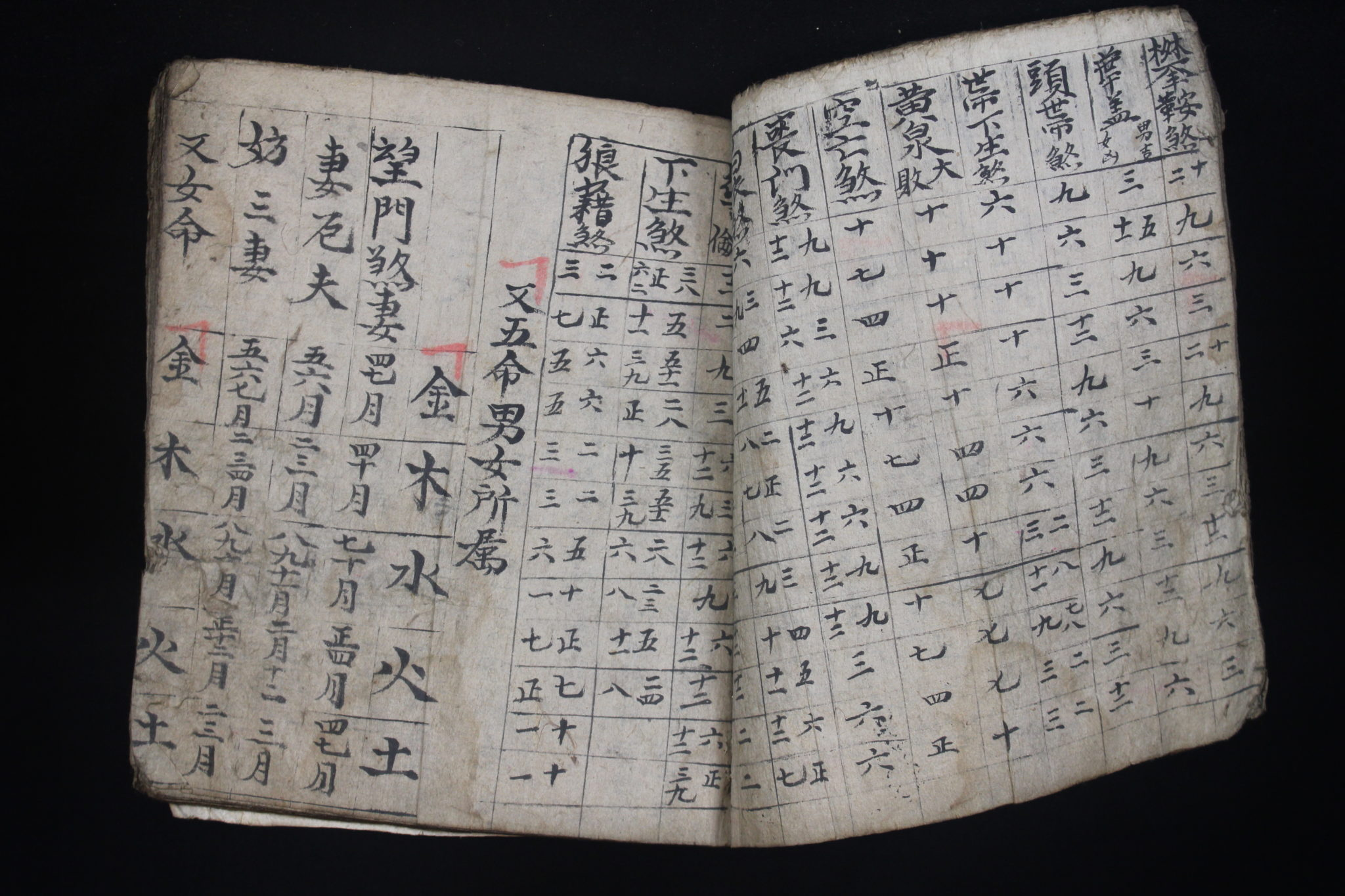 """Inside Detail of Shaman's Personal Instruction Book, Cao Bang province, Vietnam, Early 20th c, Ink on handmade mulberry paper (tapa), Written in Nom (Chinese characters adapted to Vietnamese), books are an integral part of a shaman's repertoire. They range from explanations of various rituals and use of objects, to astrology, history, songs, laws, etiquette, children's tales, hunting practices, formulas, spells and Feng Shui. Shaman make their own books to help store their knowledge therefore no two are alike and a high level shaman will have a large library. 9 ½"""" x 8 ½"""" x ¾"""", $850."""