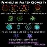 Symbols-Sacred-Geometry MEME
