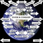 divide-and-conquer-large-picture