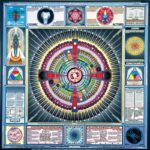 reconsctruction_of_universe
