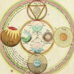 Opus_mago-cabalisticum_et_theologicum_-_vom_Uhrsprung_und_Erzeugung_des_Saltzes,_dessen_Natur_und_Eigenschafft,_wie_auch_dessen_Nutz_und_Gebrauch_(1719)_(14779133885)