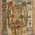Smbols-The-Sephirothic-Tree-Modern