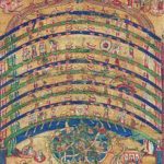 Yüen_dynasty_Manichaean_diagram_of_the_Universe