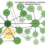 earths-labrynith