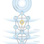 tree-of-life-ain-soph_1_orig