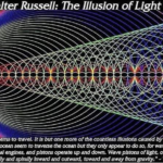 Light Illusion