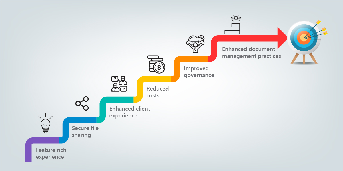 securely-share-matter-infographic-2