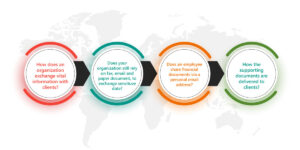 securely-share-matter-infographic