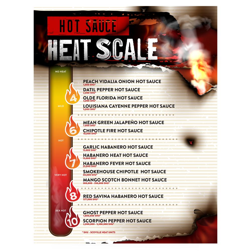 HotSauceHeatScale