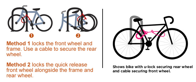 Diagrams showing best lock position
