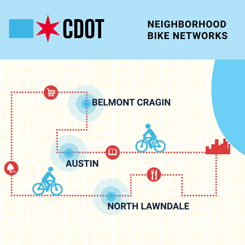 Neighborhood bike network
