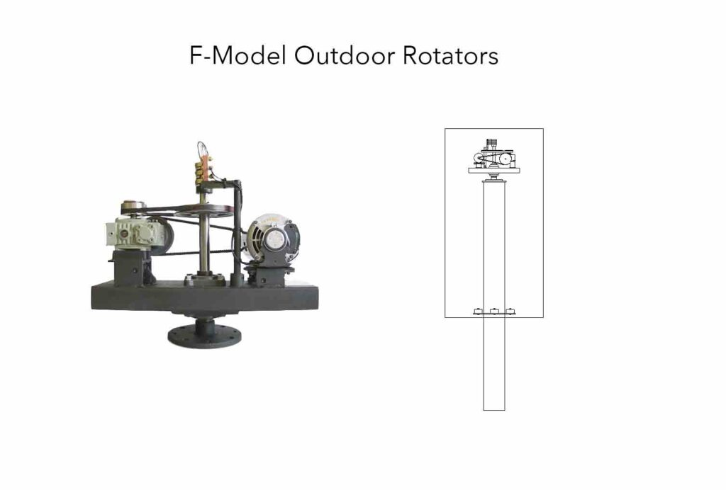 Semco F-model inside the sign rotating units