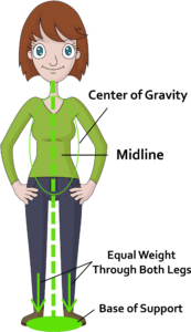 vector image of a female with balance symmetry